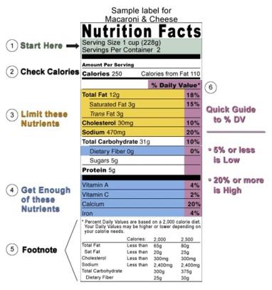NutritionFactsPanelFDA
