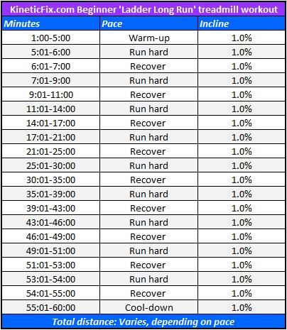 how to run longer for beginners