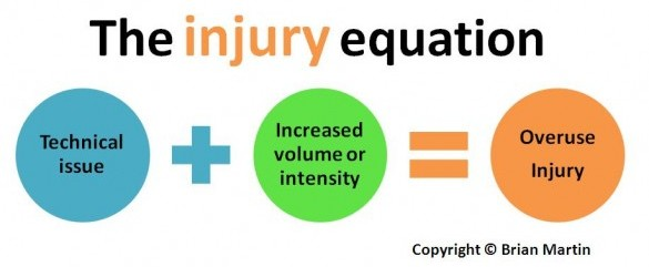 Injury-equation-e1303429868404